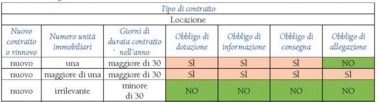 tabella_prontuario_zanoli-768x236